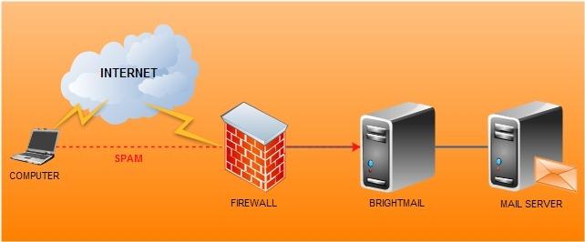 mailserver1.jpg