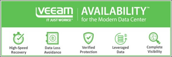 veeam backup and replication 7 3