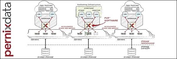 fvp30configuration01