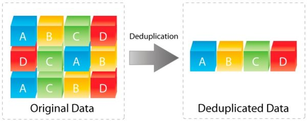 altarodeduplication02