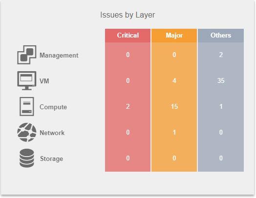 runecast-analyzer-vsan-support-04
