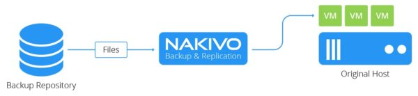 nakivo-instant-file-level-restore-02