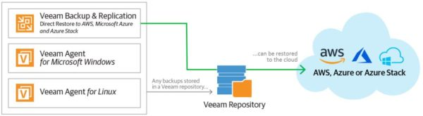 veeam-backup-replication-9-5-update-4-upgrade-06