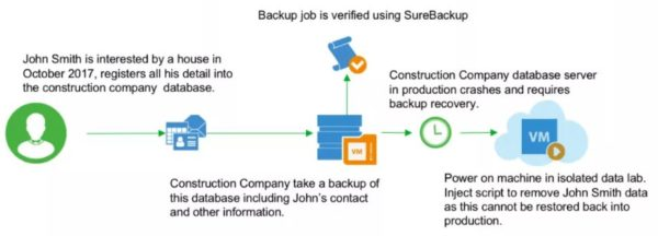 veeam-backup-replication-9-5-update-4-upgrade-07veeam-backup-replication-9-5-update-4-upgrade-07