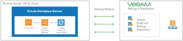 veeam-backup-replication-9-5-update-4-upgrade-09