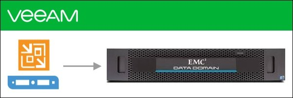 emc-data-domain-veeam-repository-01