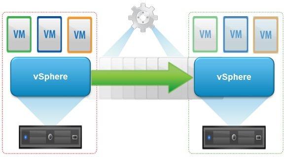 vmware-vsphere-replication-deployment-02