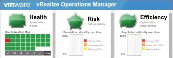 vrealize operations manager 8