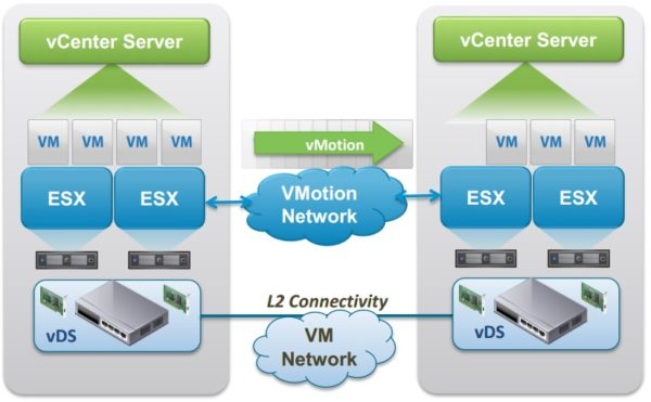 vsphere-6-7- migrate-vms-to-different-clusters-with-vmotion-02