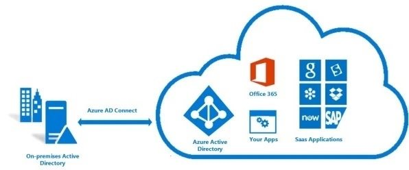 migrate-azure-ad-connect-new-server-02