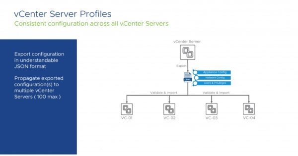 vmware-vcenter-server-7-whats-new-02