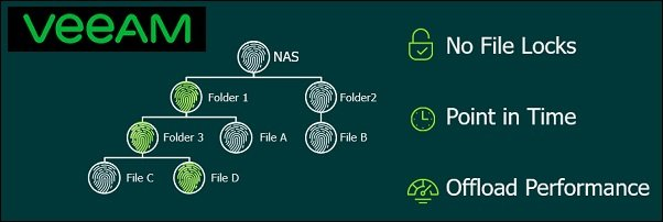 veeam-v10-nas-backup-support-01