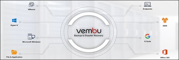 vembu-bdr-suite-4-2-0-aws-ec2-office-365-support-01