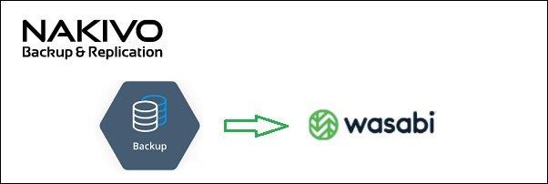 nakivo-10-backup-wasabi-cloud-storage-01