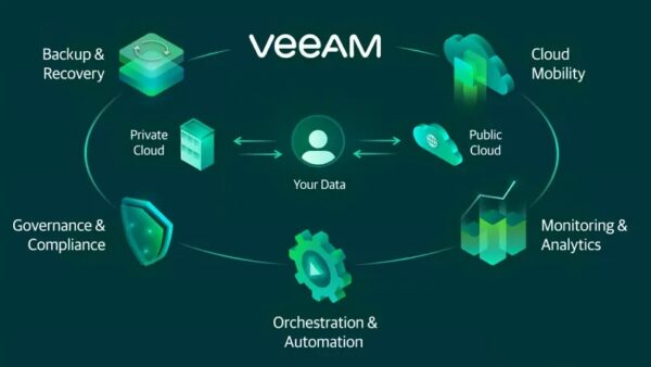 veeam-backup-replication-10a-released-02