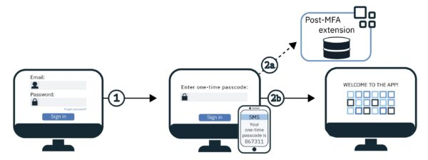 vmware-uag-two-factor-authentication-02