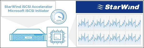 StarWind iSCSI Accelerator / Load Balancer
