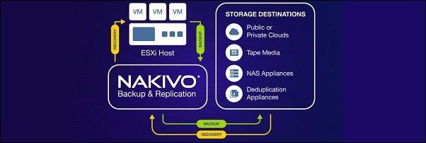 nakivo-best-practices-backup-vmware-vsphere-vms-01