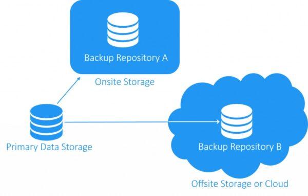 nakivo-best-practices-backup-vmware-vsphere-vms-02