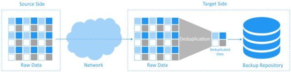nakivo-store-backups-data-domain-ddboost-02